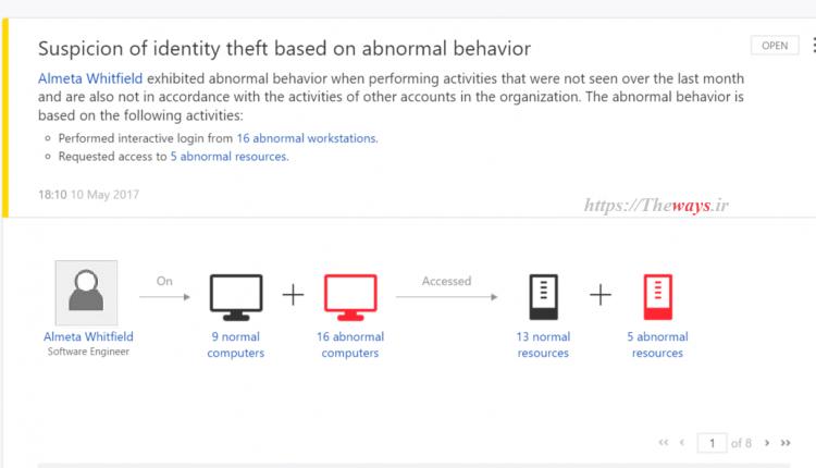 abnormal-behavior-sa