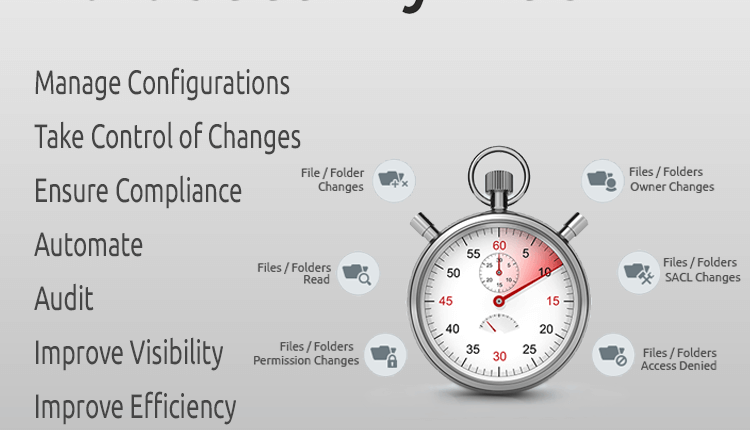 productPage-FileAudit-Plus